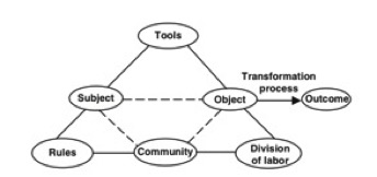 pros and cons of systems thinking
